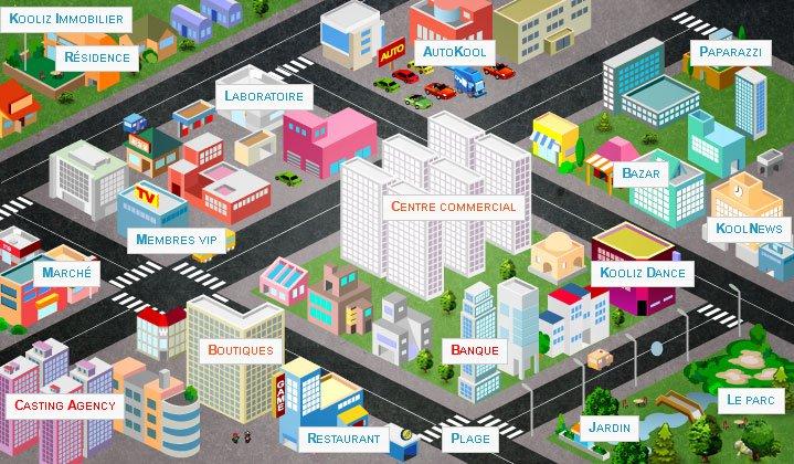 simulation de vie virtuelle dans kooliz city